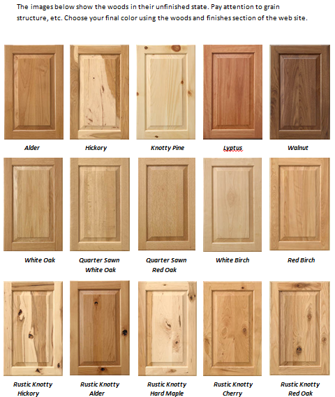 Red Birch Kitchen Cabinets: RTA Cabinet Quote Request Form